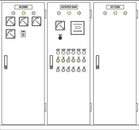 gambar panel capacitor bank adham shan panel listrik