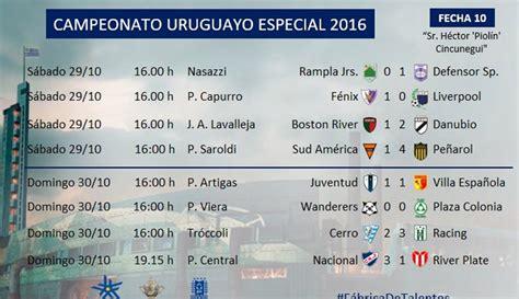 tabla del uruguayo especial 2016 racing le gan 243 a cerro 3 2 de visita noticias uruguay