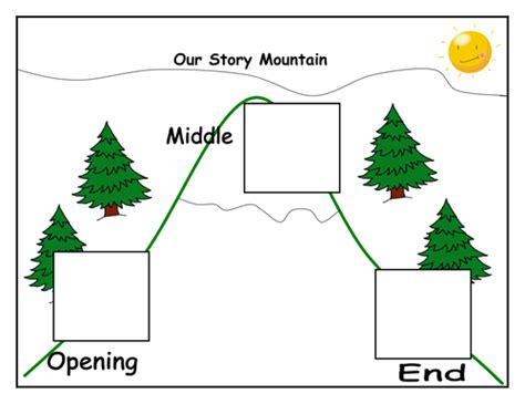 story mountain template story mountain planning frame by neilibob teaching