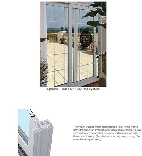 Most Energy Efficient Patio Doors Patio Doors Replacement Installation Milwaukee