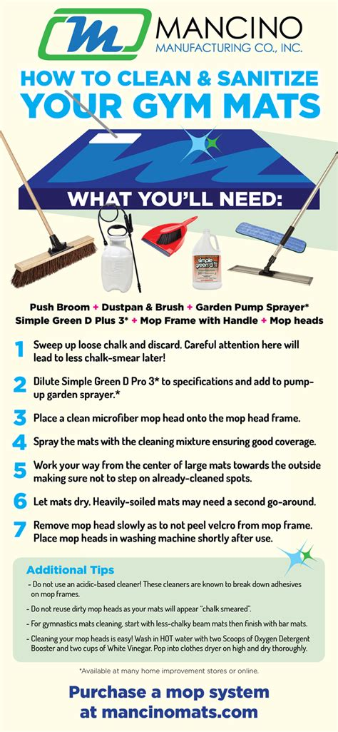 How To Clean Mats by Mancino Mop System Mancino Mats