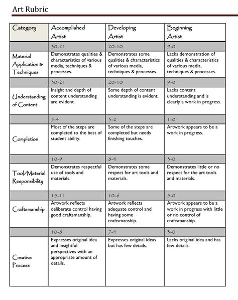 printable art rubric sle rubrics in t l e subject