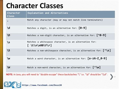 pattern java special characters javascript special characters in string phpsourcecode net