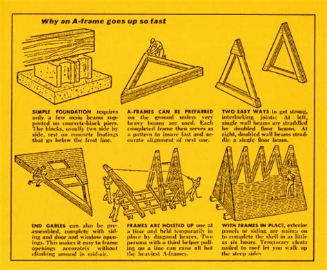 how to build a frame house bring back the real a frame quot the right shape at the right