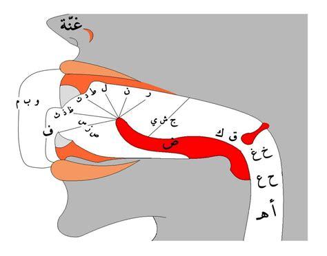 Stiker Huruf gambar huruf a graffiti new calendar template site