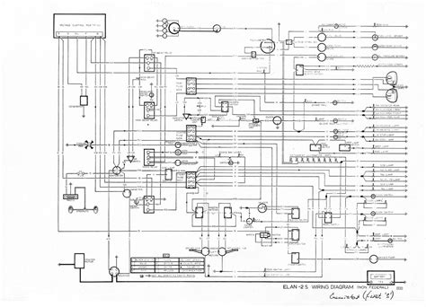 lotus elan s1 wiring diagram 28 wiring diagram images