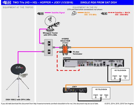 dish 1000 2 wiring diagram wiring diagrams wiring
