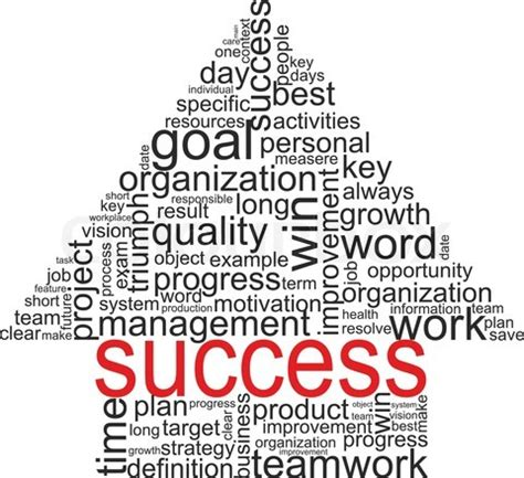 related words 3 words for success joe aro dot