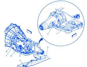 gmc acadia  main engine electrical circuit wiring
