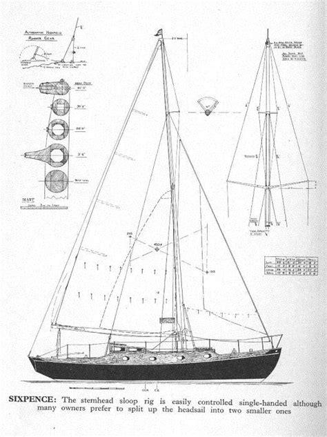 Quinze marins sur le bahut du mort...: Plan voilier