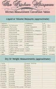 measurement conversion chart interesting info cooking