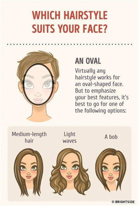 haircut match face shape how to choose the best hairstyle to match your face