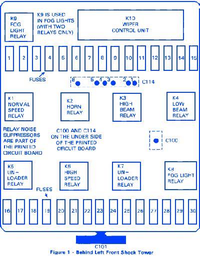 Bmw 318i 1984 Fuse Box Block Circuit Breaker Diagram