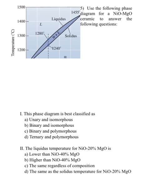 nio mgo phase diagram mechanical engineering archive march 30 2017 chegg