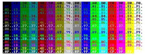 batch colors set the color for console using windows batch technology