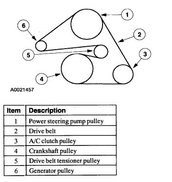2001 ford taurus belt diagram 2001ford taurus 3 0 v6 12 valve belt diagram