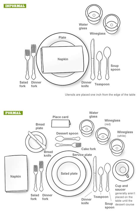 Proper Table Place Setting by Table Place Settings On