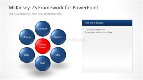 mckinsey powerpoint templates mckinsey 7s framework slide design for powerpoint slidemodel