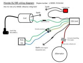 125cc engine wiring diagram circuit diagram maker
