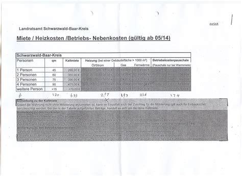 wieviel rauchmelder pro wohnung infos f 252 r vermieter arbeitskreis asyl in donaueschingen