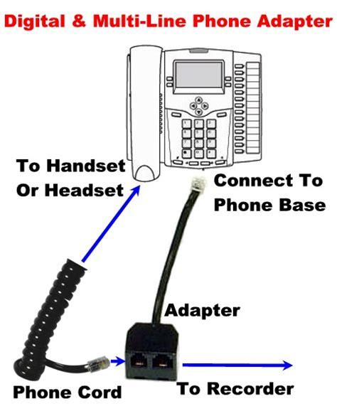 Nagy Usb Digital Telephone Recorder 2 Line pc usb voip telephone call recorder vonage cable digital phone voice activated ebay