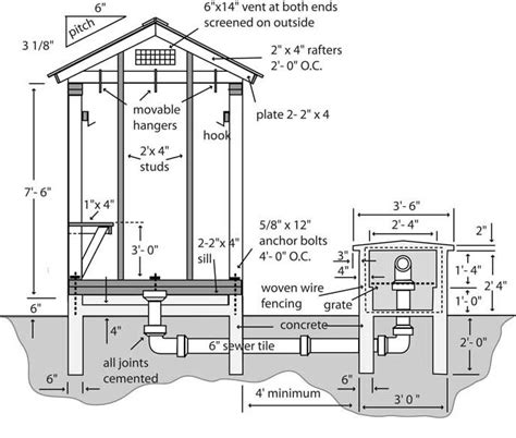 building a house plans smokehouse plans