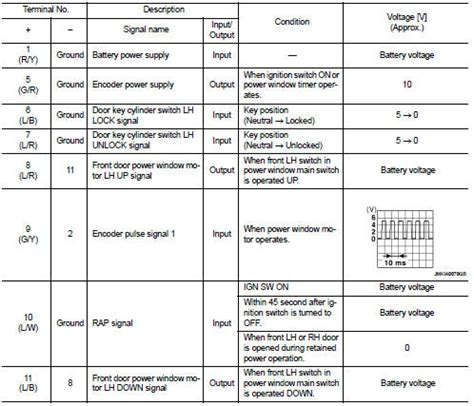 2012 nissan altima fuse diagram new wiring diagram 2018