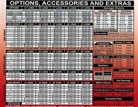 Carolina Carport Prices by Carports Black Barns
