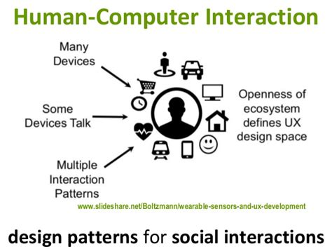 application design hci hci 2015 6 10 design patterns social interaction