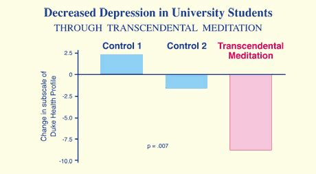 Dissertation Abstracts International 38 by Vedic Education Research