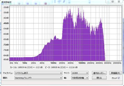 high pass filter in audacity bandpass filter bandpass filter audacity