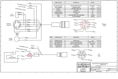 tracker ignition switch wiring diagram century boats