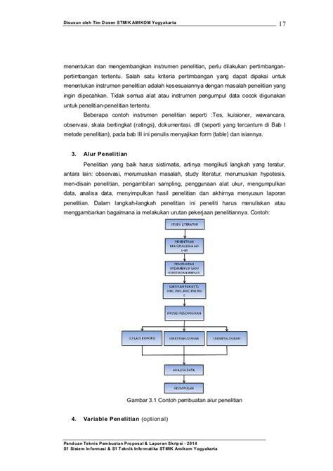 cara membuat judul skripsi teknik informatika panduan teknis pembuatan proposal laporan skripsi