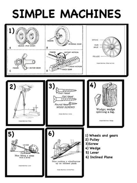 coloring pages simple machines simple machines worksheets for 1st grade worksheets for