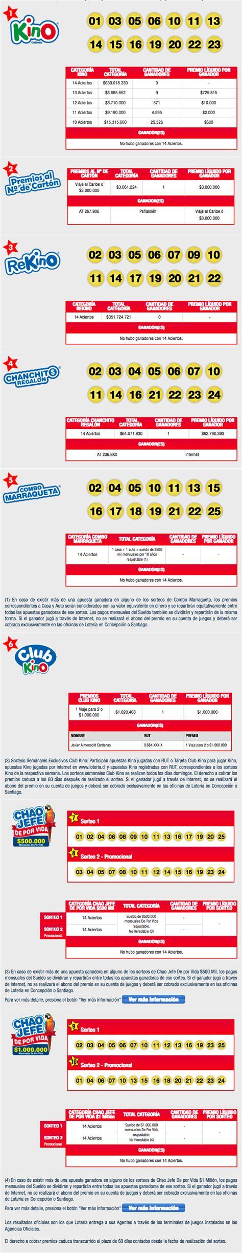 loteria loteria de dia 26 de noviembre del 2016 en santo domingoa nacional de hoy en santo domingo kino 2021 resultados kino loteria chile domingo 26 de