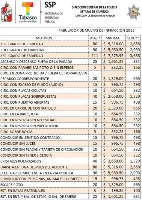 multas de trnsito estado de mxico 2016 reglamento transito 2016 edo newhairstylesformen2014 com