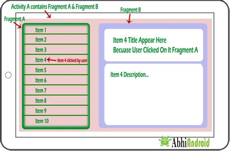 set layout in fragment android fragments tutorial with exle in android studio