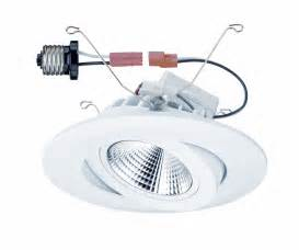 do you the major parts of led ceiling light china