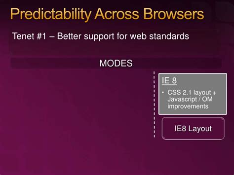 javascript html layout engine advanced cross browser layout with internet explorer 8