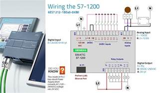 siemens plc s7 1200 hmi ktp 400 from scratch nfi automation academy