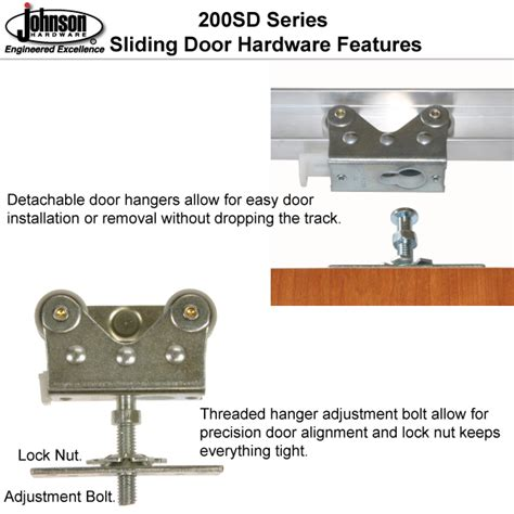 Johnson Hardware Bypass Door by Johnson Hardware 200sd Sliding Bypass Door Hardware