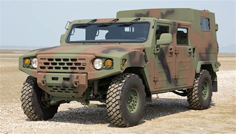 What Does Kia In The Army Kia Light Tactical Vehicle 225 Ps 50 Kg M 기아에서 개발된 소형
