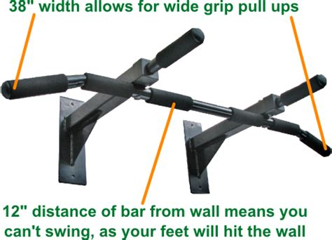 wall mounted pull  bar guide