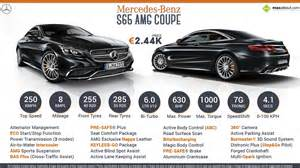 About Mercedes Facts About 2015 Mercedes S65 Amg Coupe