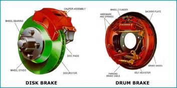 Disk Braking System In Automobile Auto Brake Service Braking System Explanations Motorist