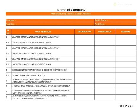Quality Control Plan Template Excel Jose Mulinohouse Co Excel Template For Manufacturing Company