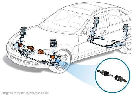 axle shaft replacement cost repairpal estimate