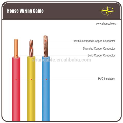 house wiring cable pvc insulated electric wire and cable