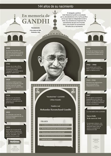 gandhi biography in spanish 478 best lecturas to read see images on pinterest info