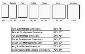 what is the size of a mattress size mattress dimensions pictures reference